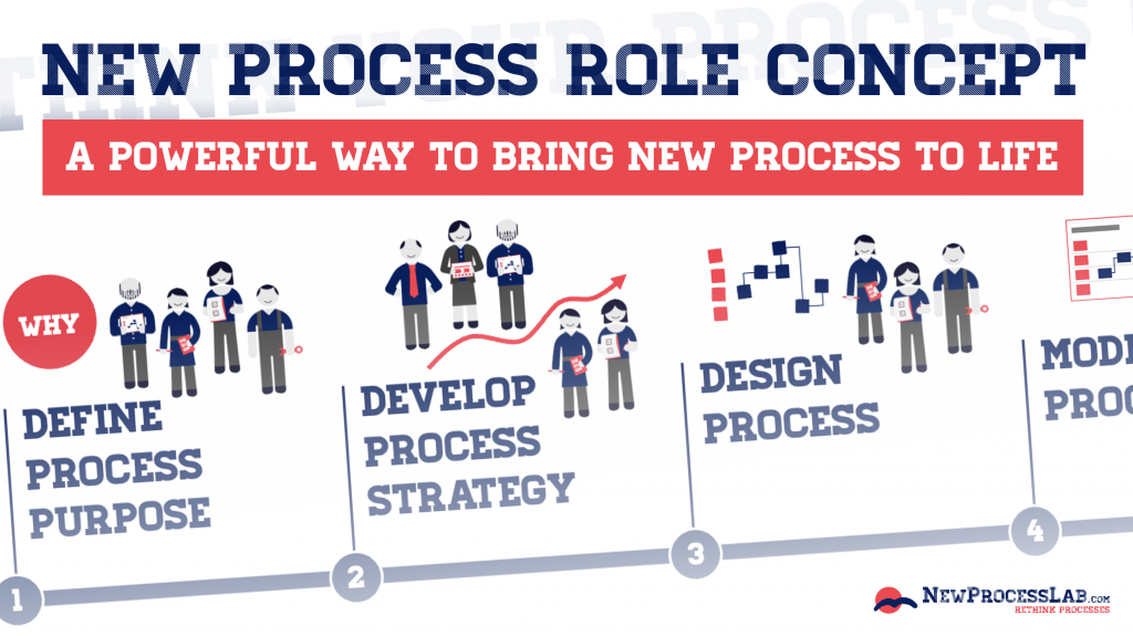 New Process Role Concept